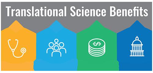 Translational Science Benefits Graphic