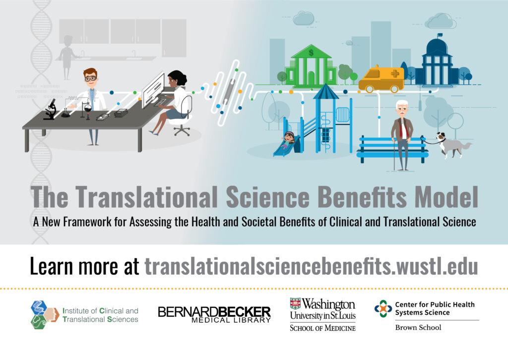 Translational Science Benefits Model