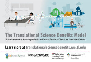 Translational Science Benefits Model